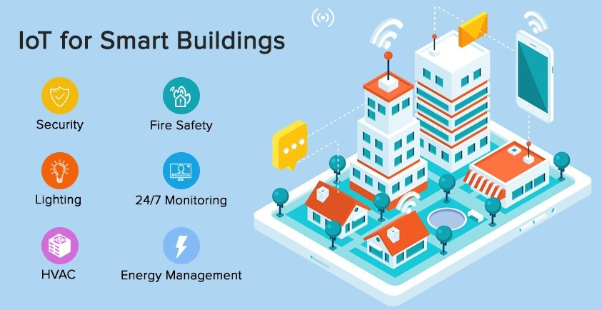 Introducing the Master System Integrators and WHY you need them for your next Smart Buildings