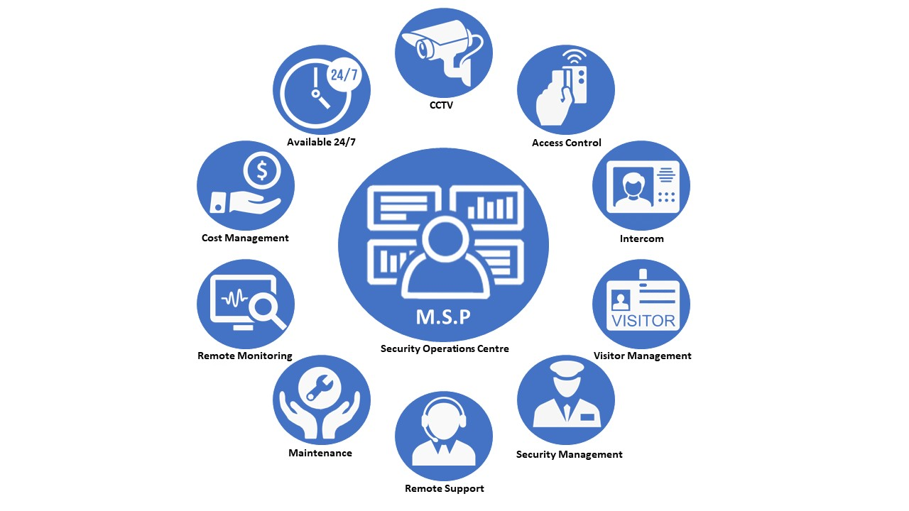 msp solutions and services